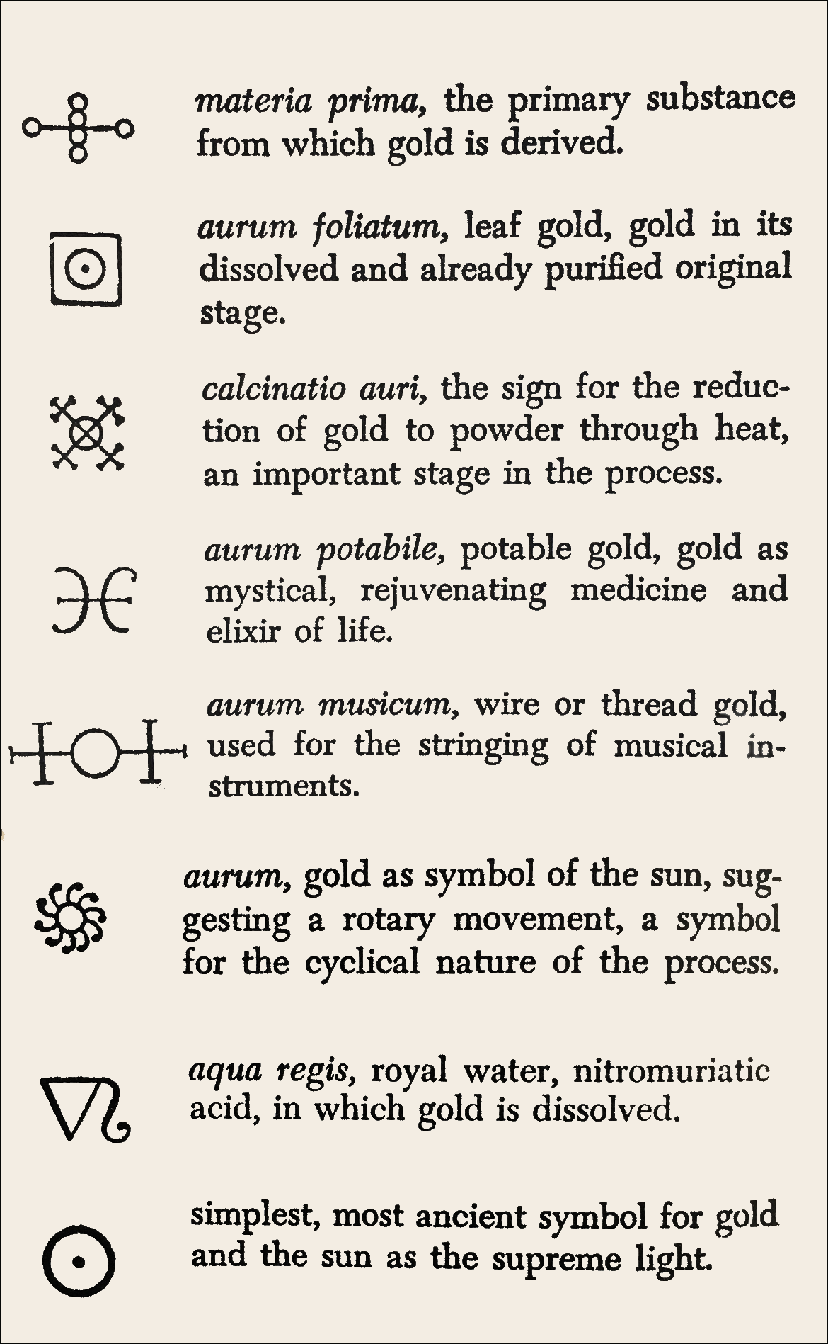 ancient alchemy symbols and their meanings